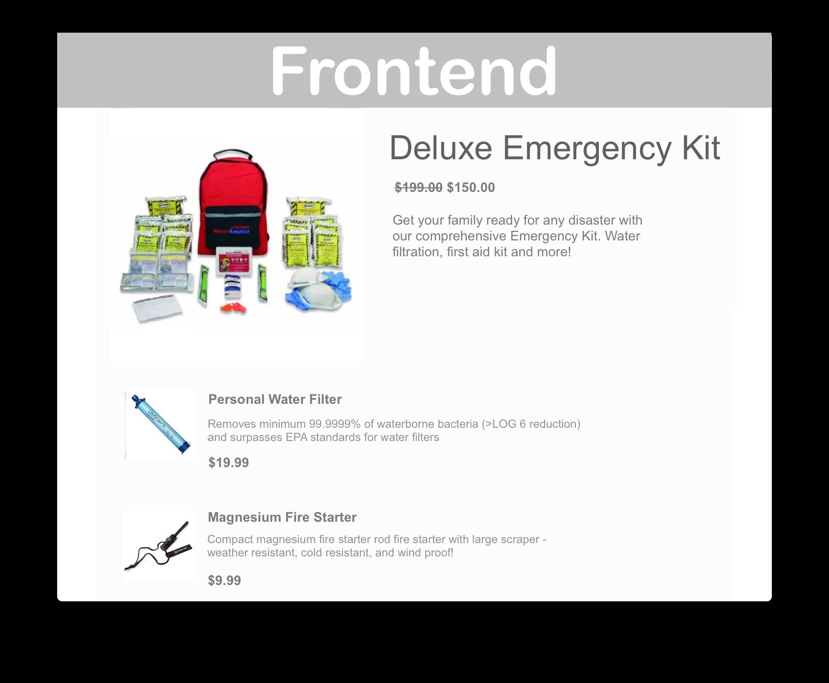 WooCommerce Product Bundles Download - Just $10