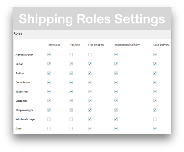 WooCommerce Role Based Payment : Shipping Methods- Shipping Roles Demo