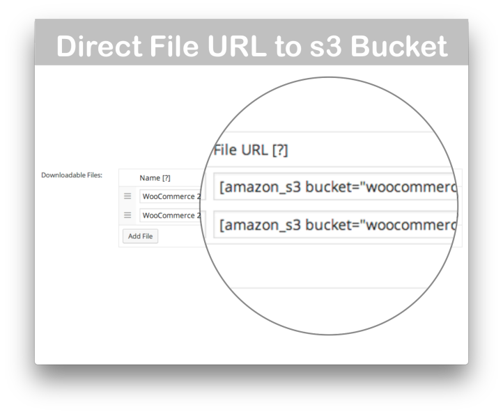 WooCommerce Amazon s3 Storage Extension - Demo