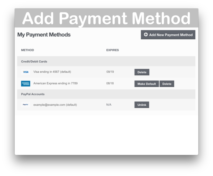 WooCommerce Braintree Gateway Plugin- Add Payment Method 1