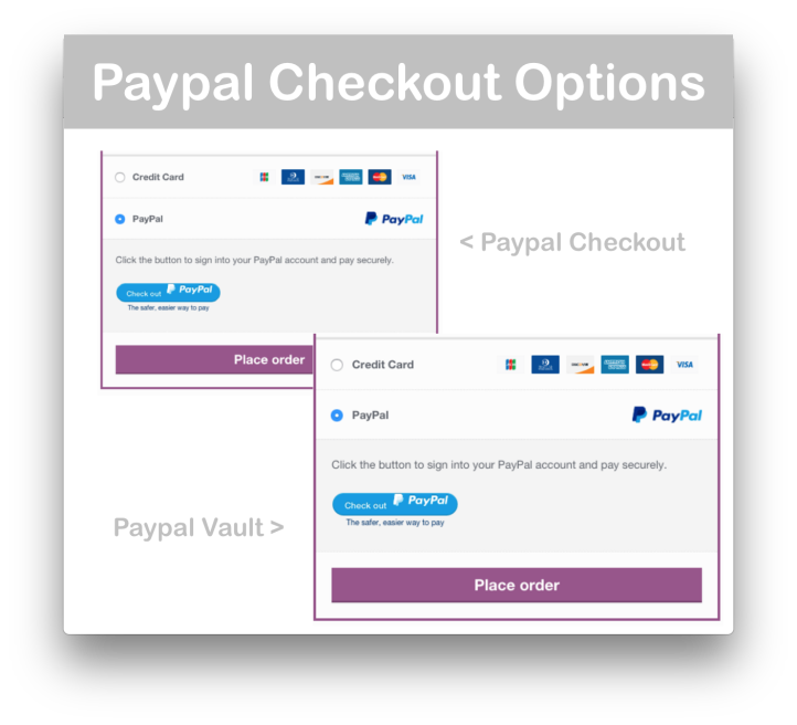 WooCommerce Braintree Gateway Plugin - Paypal Options