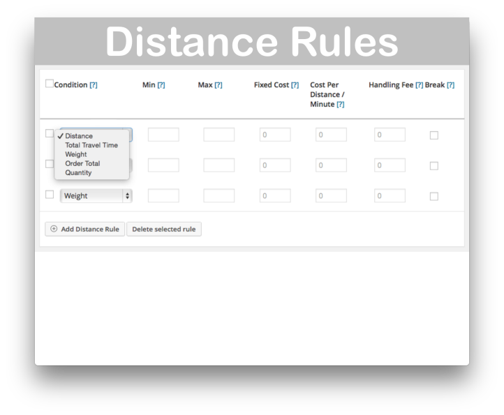 WooCommerce Distance Rate Shipping Download- Distance Rules