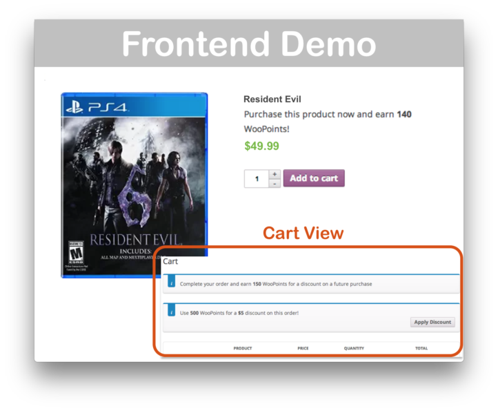 WooCommerce Points and Rewards Plugin- Frontend Demo