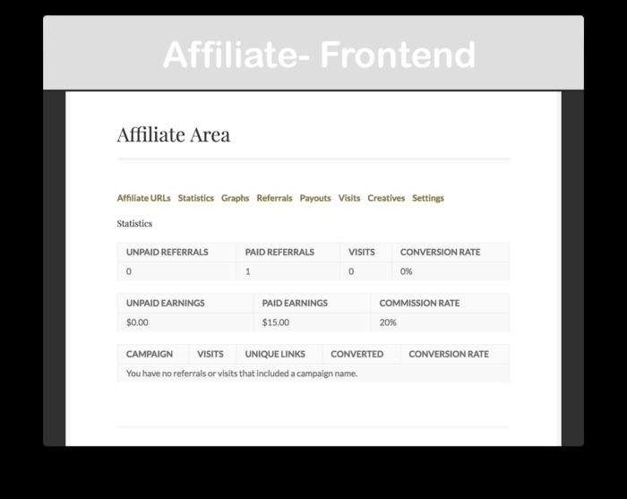 AffiliateWP Plugin - Affiliate Area Statistics