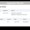 Restrict Content Pro WooCommerce Plugin- Renew or Upgrade