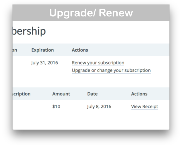 Restrict Content Pro WooCommerce Plugin- Renew or Upgrade