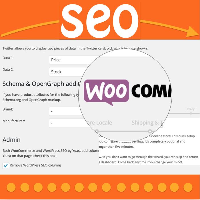 WordPress WooCommerce SEO Plugin by Yoast